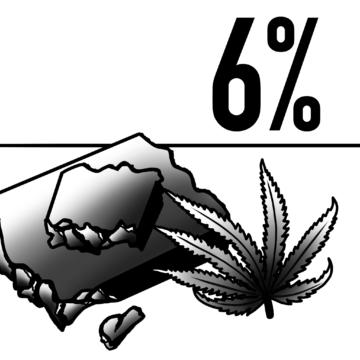 CBD Räucherpasten 6 %