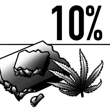 CBD Räucherpasten 10%